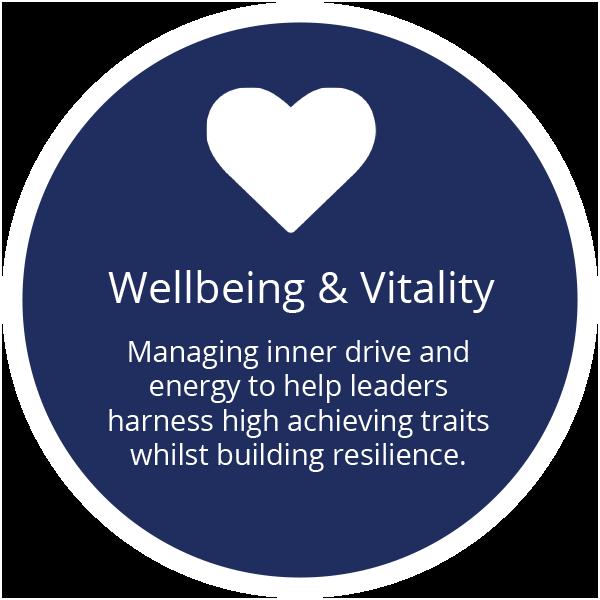 Wellbeing & Vitality